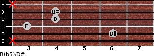 B(b5)/D# for guitar on frets x, 6, 3, 4, 4, x