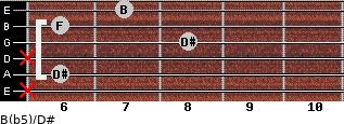 B(b5)/D# for guitar on frets x, 6, x, 8, 6, 7