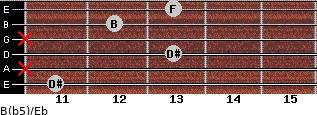 B(b5)/Eb for guitar on frets 11, x, 13, x, 12, 13