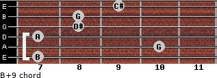 B+9 for guitar on frets 7, 10, 7, 8, 8, 9