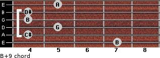 B+9 for guitar on frets 7, 4, 5, 4, 4, 5