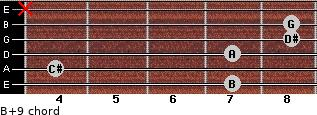 B+9 for guitar on frets 7, 4, 7, 8, 8, x