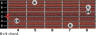 B+9 for guitar on frets 7, 4, x, 8, 8, 5