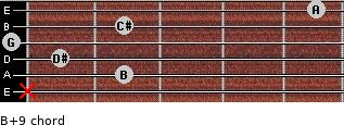 B+9 for guitar on frets x, 2, 1, 0, 2, 5