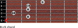 B+9 for guitar on frets x, 2, 1, 2, 2, 3
