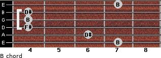 B for guitar on frets 7, 6, 4, 4, 4, 7