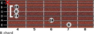 B for guitar on frets 7, 6, 4, 4, 4, x