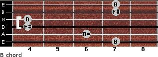 B for guitar on frets 7, 6, 4, 4, 7, 7