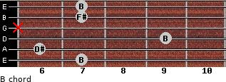 B for guitar on frets 7, 6, 9, x, 7, 7