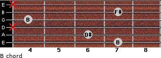 B for guitar on frets 7, 6, x, 4, 7, x