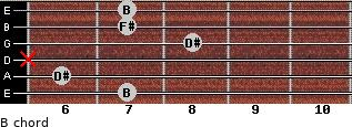 B for guitar on frets 7, 6, x, 8, 7, 7