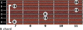 B for guitar on frets 7, 9, 9, 11, 7, 11