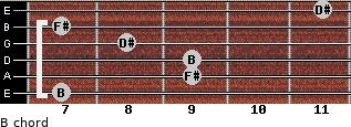 B for guitar on frets 7, 9, 9, 8, 7, 11