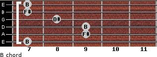 B for guitar on frets 7, 9, 9, 8, 7, 7