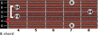B for guitar on frets 7, x, 4, 8, 4, 7