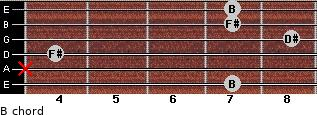 B for guitar on frets 7, x, 4, 8, 7, 7