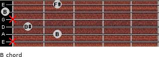B for guitar on frets x, 2, 1, x, 0, 2