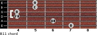 B11 for guitar on frets 7, 6, 4, 4, 5, 5