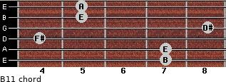 B11 for guitar on frets 7, 7, 4, 8, 5, 5