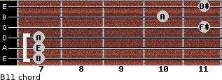 B11 for guitar on frets 7, 7, 7, 11, 10, 11