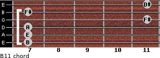B11 for guitar on frets 7, 7, 7, 11, 7, 11