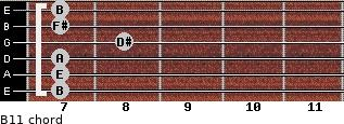 B11 for guitar on frets 7, 7, 7, 8, 7, 7