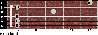 B11 for guitar on frets 7, 7, 7, 9, 7, 11