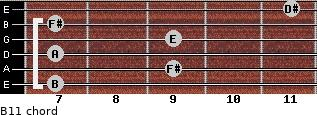 B11 for guitar on frets 7, 9, 7, 9, 7, 11