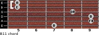 B11 for guitar on frets 7, 9, 9, 8, 5, 5