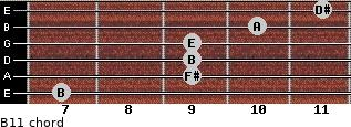 B11 for guitar on frets 7, 9, 9, 9, 10, 11