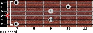 B11 for guitar on frets 7, 9, x, 9, 10, 7