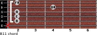 B11 for guitar on frets x, 2, 2, 2, 4, 2