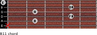 B11 for guitar on frets x, 2, 4, 2, 4, 0