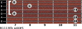 B11/13/Eb add(#5) guitar chord