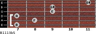 B11/13b5 for guitar on frets 7, 8, 7, 9, 9, 11