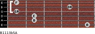 B11/13b5/A for guitar on frets 5, 2, 2, 1, 4, 1