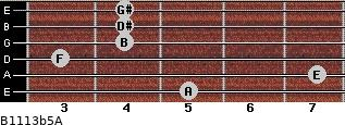 B11/13b5/A for guitar on frets 5, 7, 3, 4, 4, 4