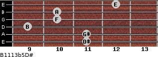 B11/13b5/D# for guitar on frets 11, 11, 9, 10, 10, 12