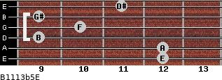 B11/13b5/E for guitar on frets 12, 12, 9, 10, 9, 11