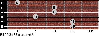 B11/13b5/Eb add(m2) guitar chord