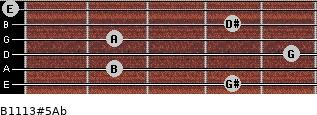 B11/13#5/Ab for guitar on frets 4, 2, 5, 2, 4, 0