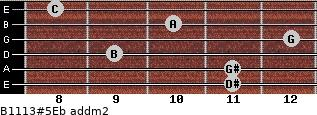 B11/13#5/Eb add(m2) guitar chord
