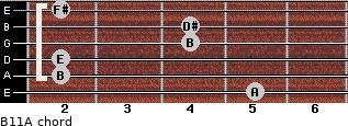 B11/A for guitar on frets 5, 2, 2, 4, 4, 2