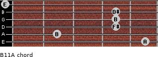 B11/A for guitar on frets 5, 2, 4, 4, 4, 0