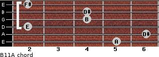 B11/A for guitar on frets 5, 6, 2, 4, 4, 2