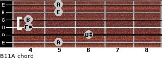 B11/A for guitar on frets 5, 6, 4, 4, 5, 5