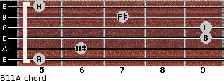 B11/A for guitar on frets 5, 6, 9, 9, 7, 5