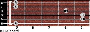 B11/A for guitar on frets 5, 9, 9, 8, 5, 5