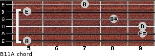 B11/A for guitar on frets 5, 9, 9, 8, 5, 7