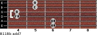 B11/Bb add(7) guitar chord